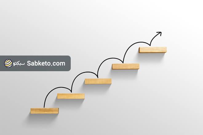 هک رشد و چند پیشنهاد برای شتاب دهی به توسعه فردی
